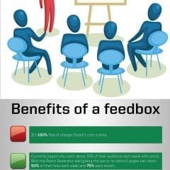 Why Use a Facebook Feedbox on Your Web Site