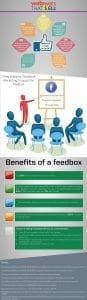 Benefits of a Facebook Feedbox